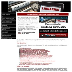 Marketing for Libraries