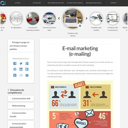Agence Point Com - E-mail marketing (E-mailing) sur Perpignan