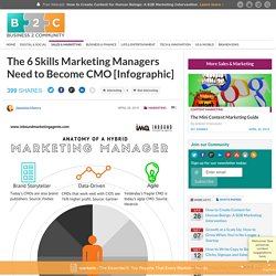 The 6 Skills Marketing Managers Need to Become CMO [Infographic]