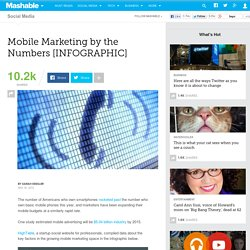 Mobile Marketing by the Numbers [INFOGRAPHIC]