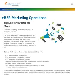 Digital Marketing Operations