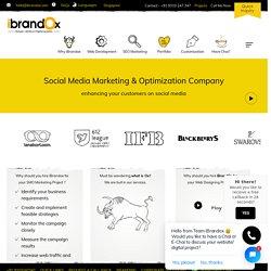 Social Media Marketing in Gurgaon