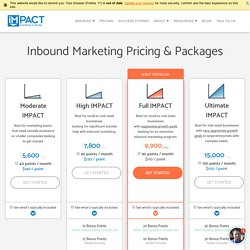 Inbound Marketing Pricing & Packages
