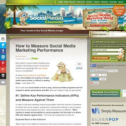 How to Measure Social Media Marketing Performance