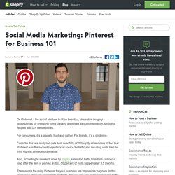 Social Media Marketing: Pinterest for Business