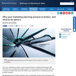 Why your marketing planning process is broken, and what to do about it