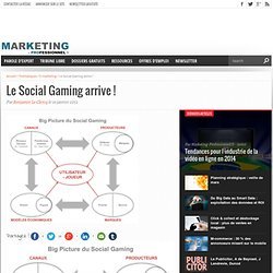 Le Social Gaming arrive !