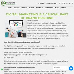 Marketing Digitally