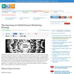 The Anatomy of a Solid Content Marketing Strategy