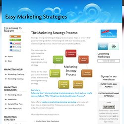 The Marketing Strategy Process: Developing a Marketing Strategy