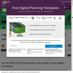 Digital marketing strategy and planning Word template > Smart In