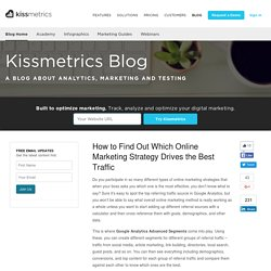 How to Find Out Which Online Marketing Strategy Drives the Best Traffic
