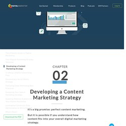 Content Marketing Strategy – The Ultimate Guide to Digital Marketing