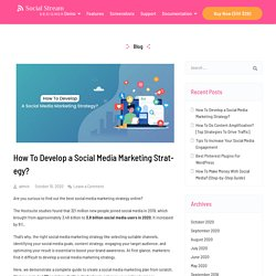 How To Create Social Media Marketing Strategy [Updated Guide]