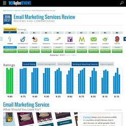 Email Marketing Services Review 2011 - TopTenREVIEWS