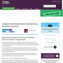 5 digital marketing trends transforming the travel industry
