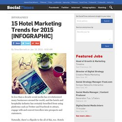 15 Hotel Marketing Trends for 2015 [INFOGRAPHIC]