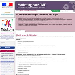 MarketingpourPME, La boite à outils Marketing
