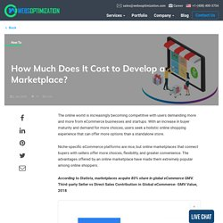 How much does it Cost to Build a Marketplace Website, Mobile app, Platform