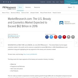 MarketResearch.com: The U.S. Beauty and Cosmetics Market Expected to Exceed $62 Billion in 2016