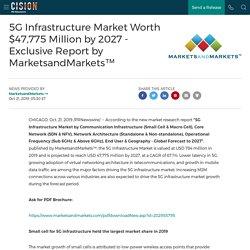 5G Infrastructure Market Worth $47,775 Million by 2027 - Exclusive Report by MarketsandMarkets™