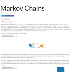 Markov Chains explained visually