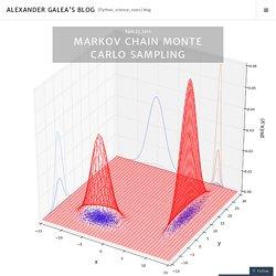 Markov Chain Monte Carlo sampling – Alexander Galea's Blog