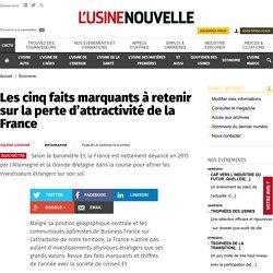 Les cinq faits marquants à retenir sur la perte d'attractivité de la France - Economie