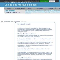 Les marques de cidre français. De Barbe à Viard.