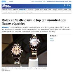 Marques: Rolex et Nestlé dans le top ten mondial des firmes réputées