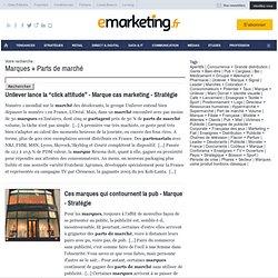 Marques + Parts de marché + Publicité
