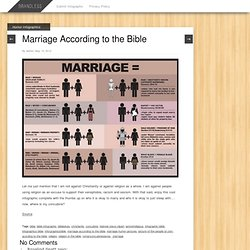 Marriage According to the Bible [Infographic]