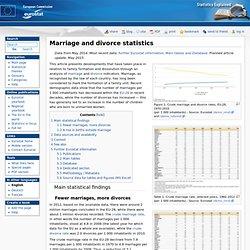 Marriage and divorce statistics