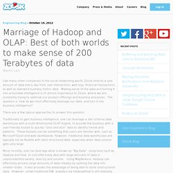 Marriage of Hadoop and OLAP: Best of both worlds to make sense of 200 Terabytes of data