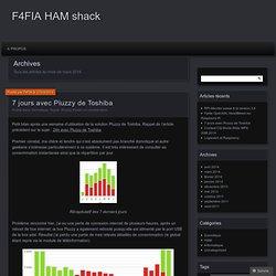 F4FIA HAM shack