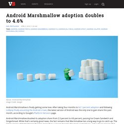 Android Marshmallow adoption doubles to 4.6%