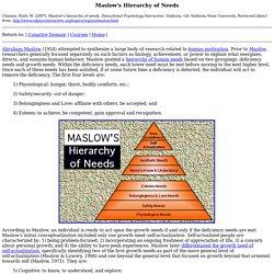 La hiérarchie des besoins de Maslow: Psychologie de l'éducation interactive