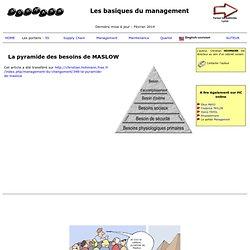 Maslow, la pyramide des besoins