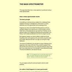 the mass spectrometer - how it works