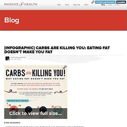 [Infographic] Carbs Are Killing You: Eating Fat Doesn't Make You Fat