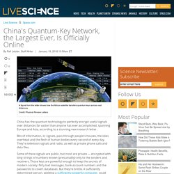 China's Massive Quantum-Secure Network Is Officially Online