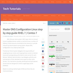 master dns configuration Linux step by step guide RHEL 7 / Centos 7