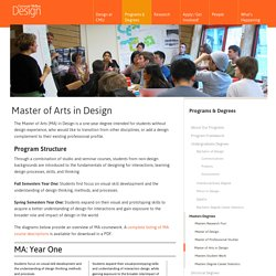 Carnegie Mellon School of Design