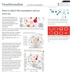Print or online? One masterpiece and one screw-up – VisualJournalism
