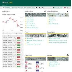 Mataf.net