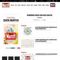 Data Match : Actualités, photos & vidéos