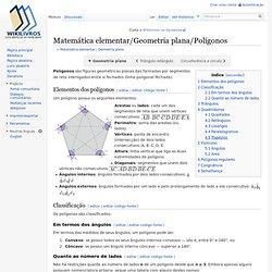 Matemática elementar/Geometria plana/Polígonos