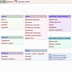 Ejercicios de matemáticas. Colecciones en PDF. MasMates. Matemáticas de secundaria