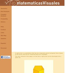 Matematicas Visuales | Plane developments of geometric bodies (1): Nets of prisms
