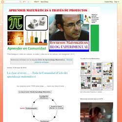 Recursos Matemáticos: Ciclo de Aprendizaje Matemático